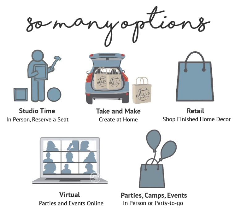 So Many Options! Studio Time, Take and Make, Retail, Virtual, Parties, Camps, Events